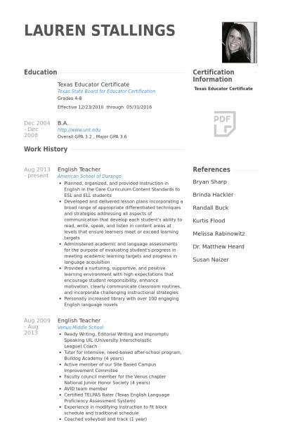 English Teacher Resume samples - VisualCV resume samples database