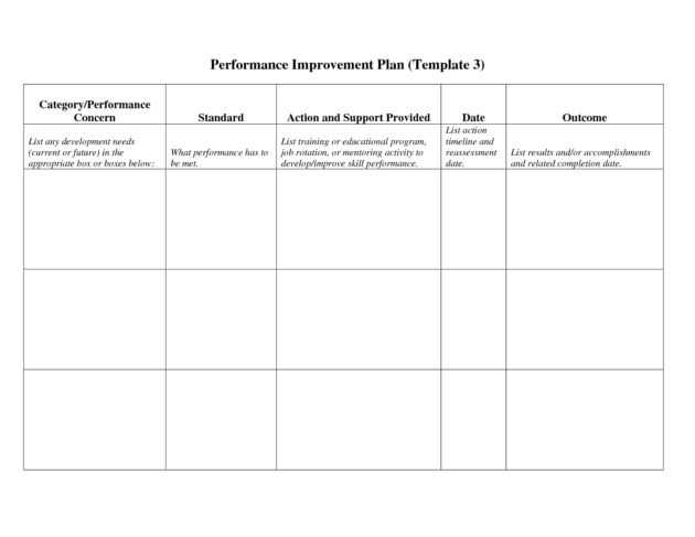 Performance Improvement Plan Template Sample and Guide : Helloalive