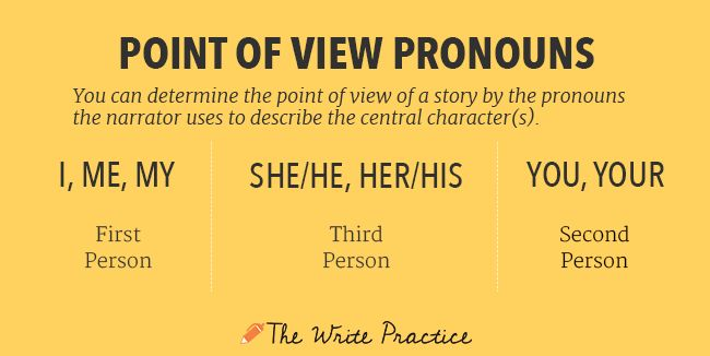 The Ultimate Point of View Guide: Third Person Omniscient vs ...