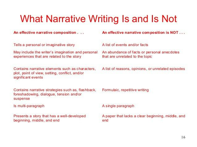 writing a narrative essay examples registered nurse cover letter ...