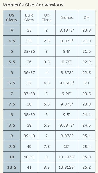 What's Your Shoe Size? How To Convert your Shoe Measurements ...
