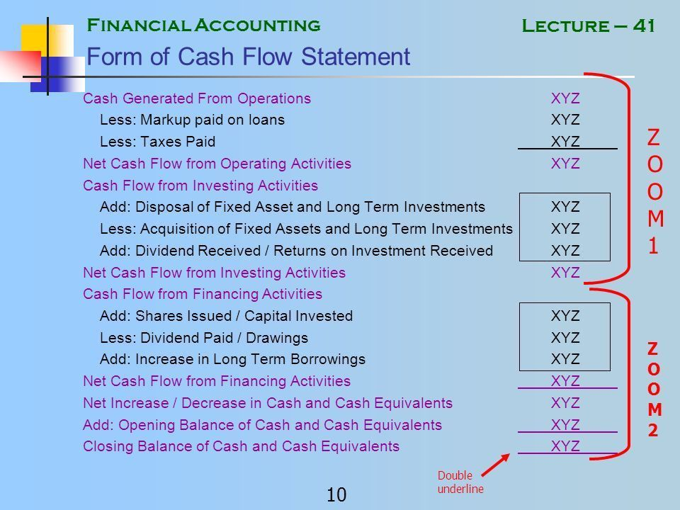 Financial Accounting 1 Lecture – 41 Profit and Loss Account Shows ...