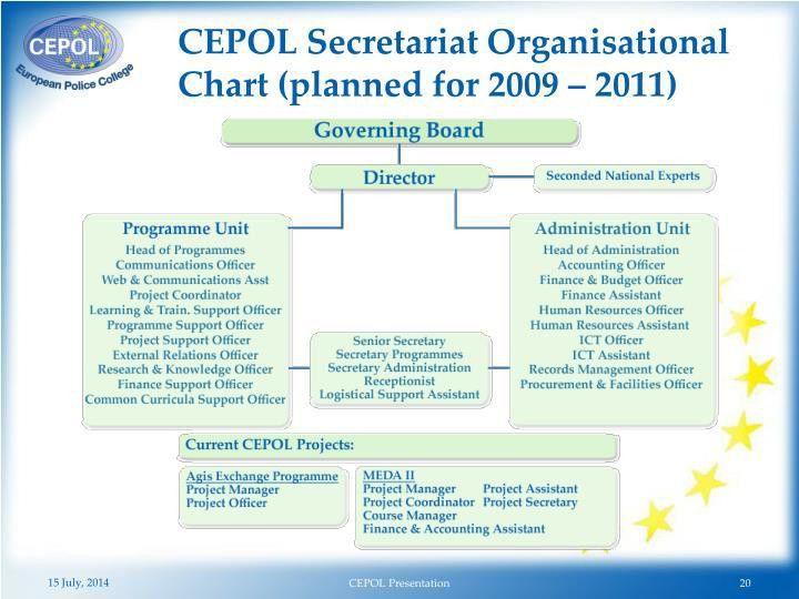 PPT - CEPOL - European Police College PowerPoint Presentation - ID ...
