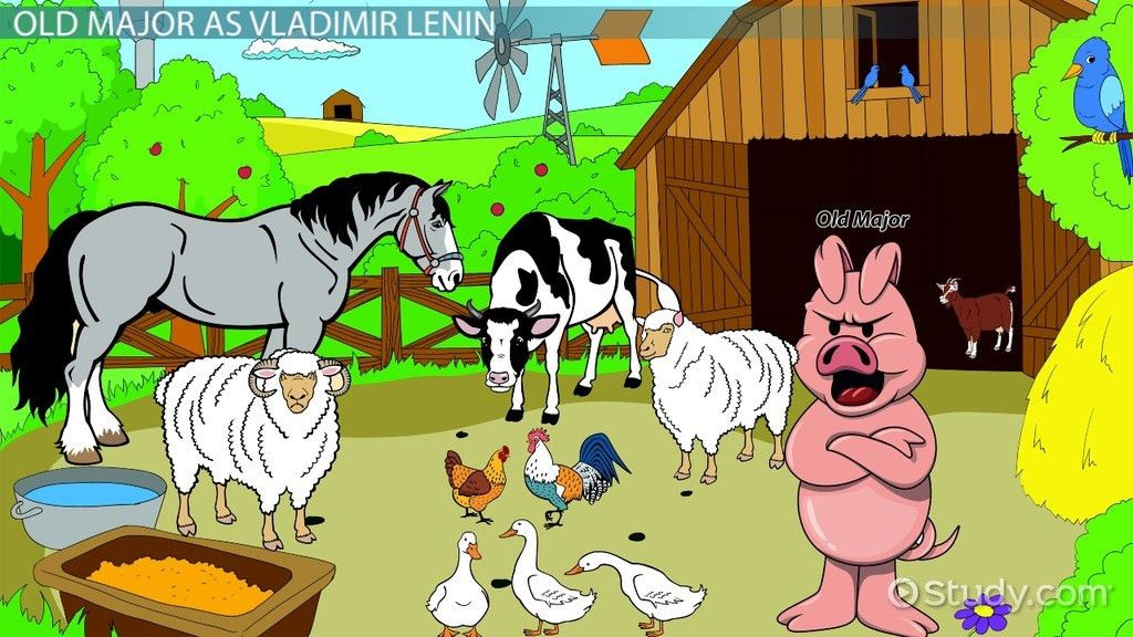 Allegory in Animal Farm: Characters & Examples - Video & Lesson ...