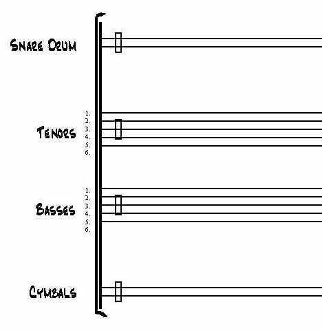 Notating Rhythms Using Drum Corp Style Layout (printable ...