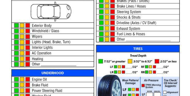 Car Maintenance Schedule Excel | Spreadsheets