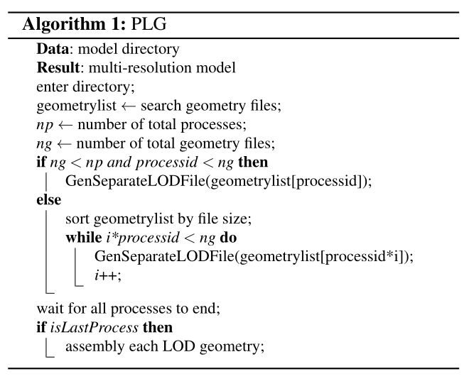 algorithm2e - How to add Function body to Latex algorithm ...