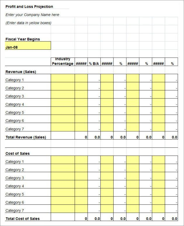 Business Profit And Loss Projection/Statement Template Sample ...