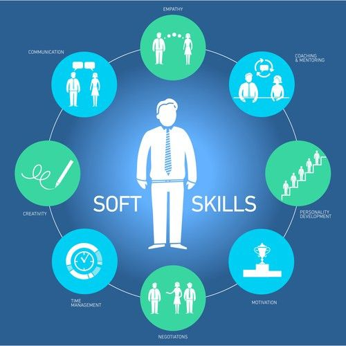 Soft Skills Training Tips for Exceptional Customer Service