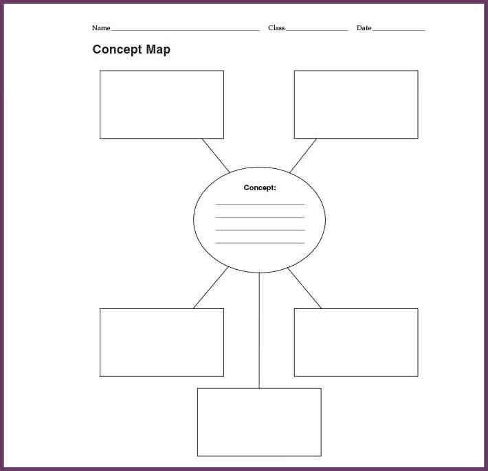 NURSING CONCEPT MAP TEMPLATE | cvsampleform.com