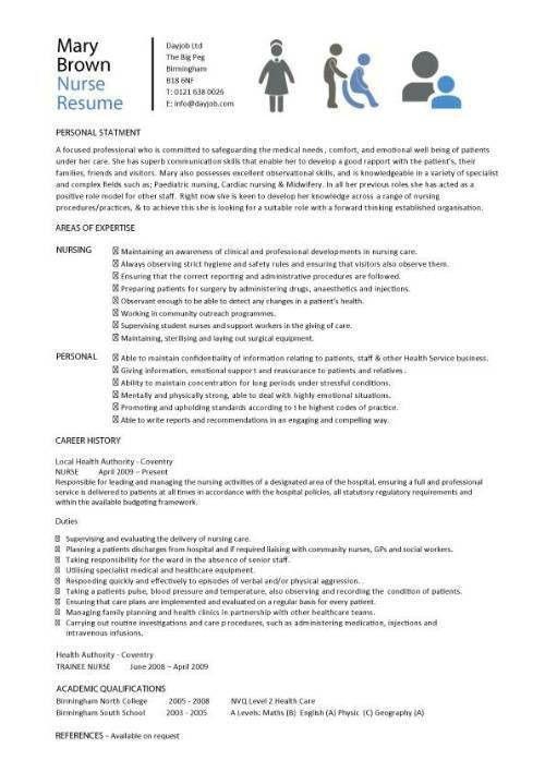 Nurse Practitioner Resume Cover Letter. sample resume cover ...