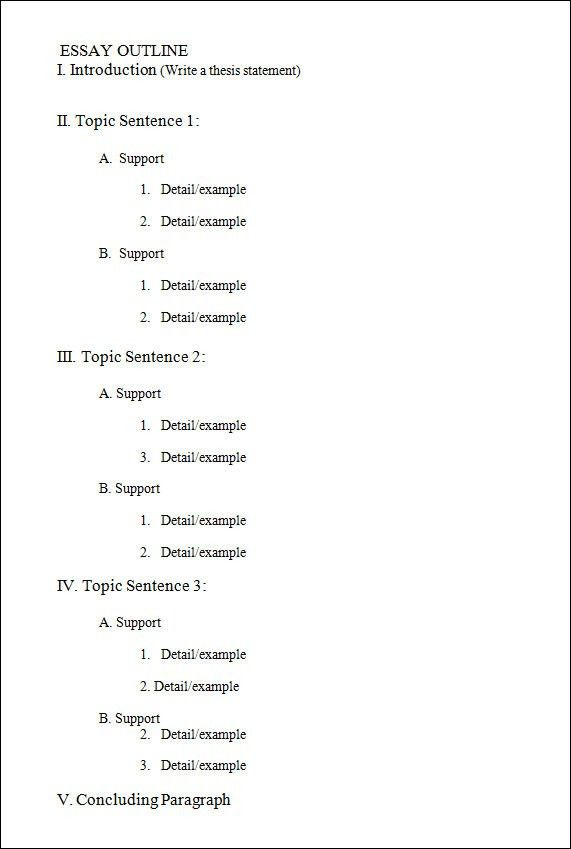 presentation outline template roman numerals outline template 11 ...