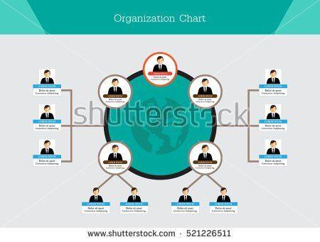 Organization Chart Template Stock Vector 718109593 - Shutterstock