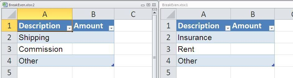 10 steps to creating a simple break-even template in Excel ...