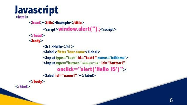 Javascript & DOM - Part 1- Javascript Tutorial for Beginners with Exa…
