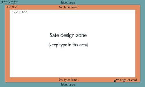 Business Card Design Starter Kit: Showcase, Tutorials, Templates ...