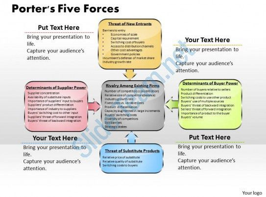Porters Five Forces Powerpoint Presentation Slide Template ...