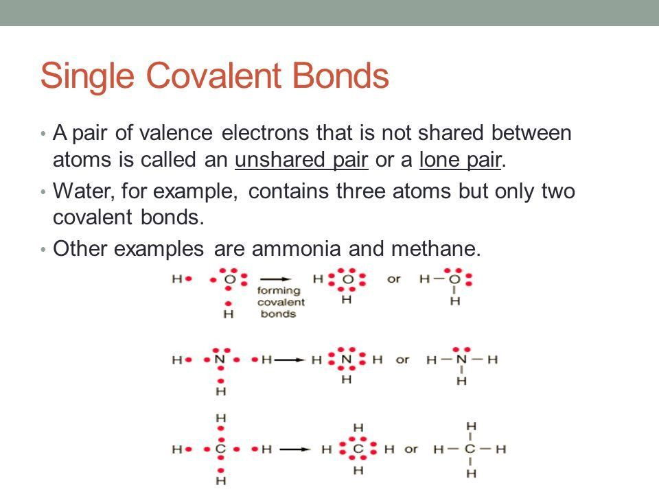 Covalent Bonding Chapter ppt video online download
