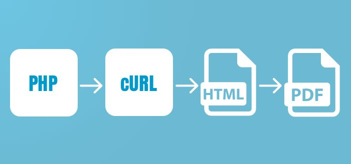 HTML PDF API - Use cURL from PHP