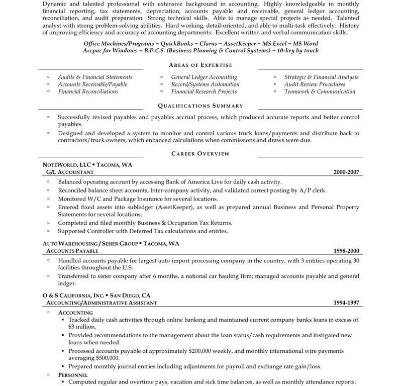 Example Of Accountant Resume. Property Management Cover Letter ...