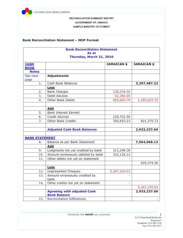 Gl Reconciliation Worksheet Excel Account Template Sample Bank ...