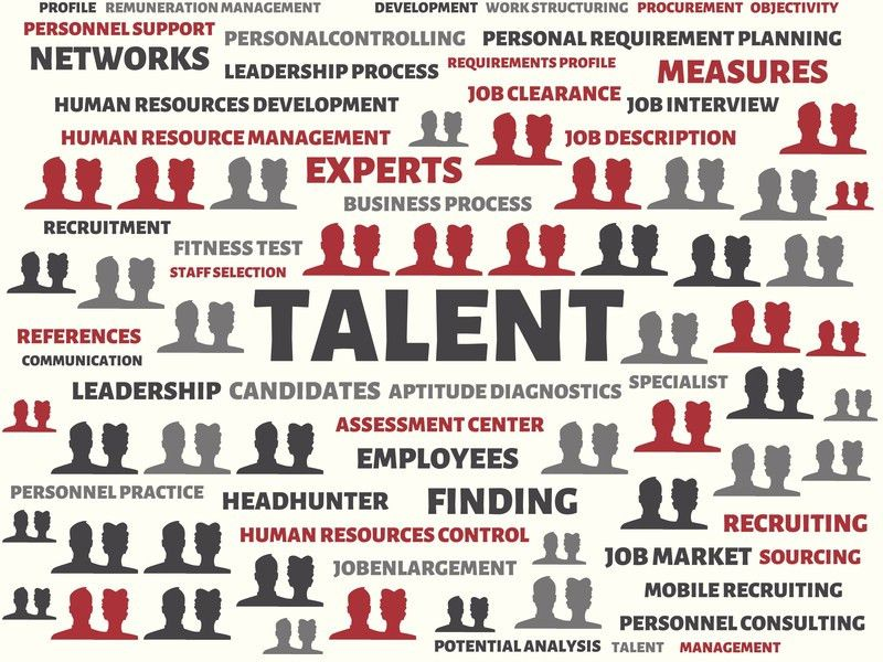 How to Select a Killer Talent Assessment Solution - in 15 Easy ...