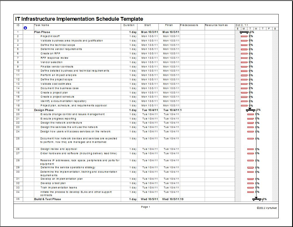 IT Infrastructure Implementation Schedule Template in MS Project ...