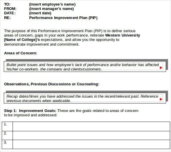 Performance Improvement Plan Template Word | emailfaxreview.com