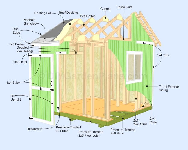 Gable Shed Plans: Material/Cut List
