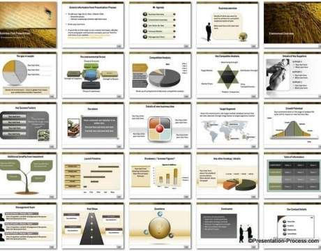 Business Plan Set - Predesigned PowerPoint Templates