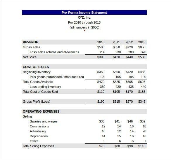 Pro Forma Financial Statement Template | Template Idea