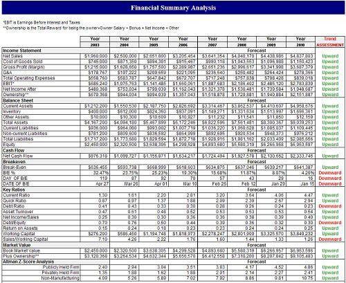Jaxworks.com: ClickMagic Business Analysis System