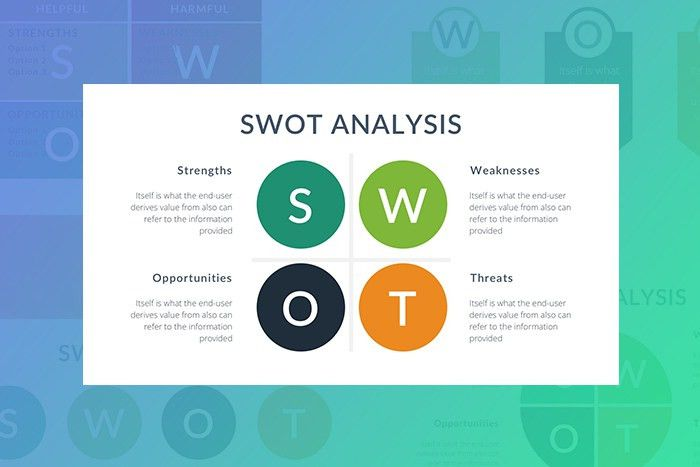 SWOT Analysis Google Slides Template - Free Google Docs Presentation
