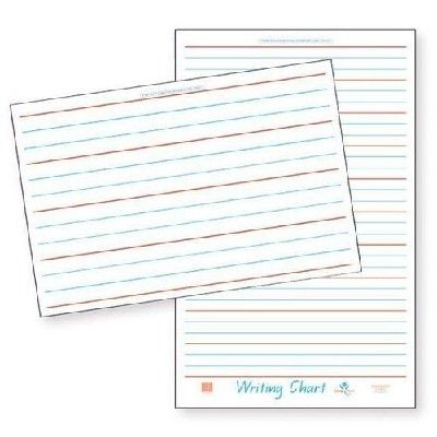YI-62553L - Chart - A1 Red & Blue Lined Writing (Laminated ...
