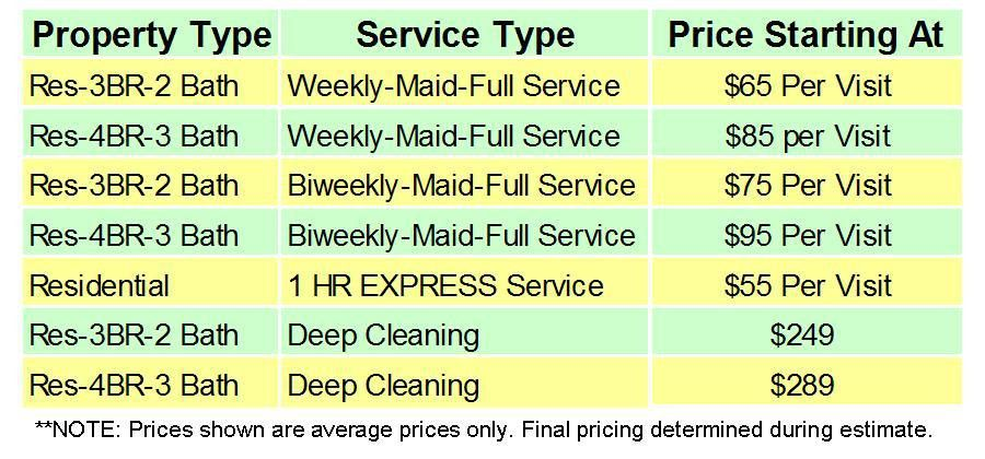 House Cleaning - House Cleaning-Maid Service-Office Cleaning