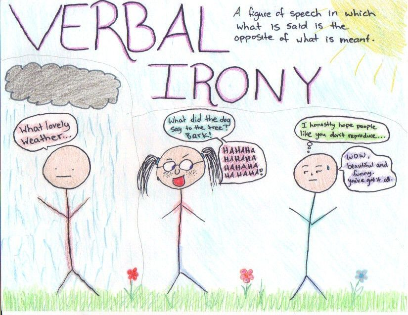 Verbal Irony: Is when a person says something but mean the ...