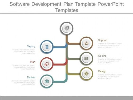 Software Development Plan Template Powerpoint Templates ...