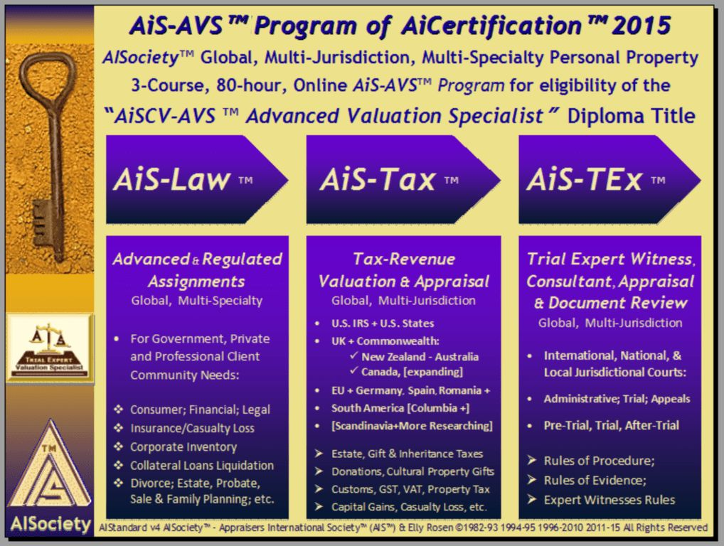 About AISociety - Personal Property Appraisers International Society