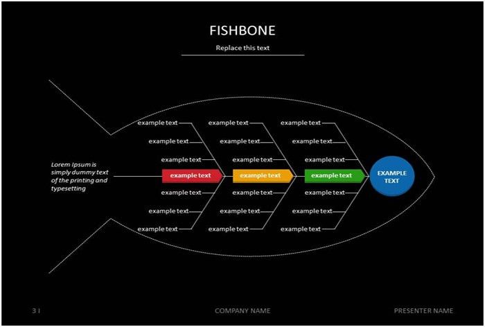 Fishbone Diagram Template - Free Templates | Free & Premium Templates
