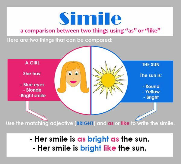 Simile: Definition and Examples | LiteraryTerms.net
