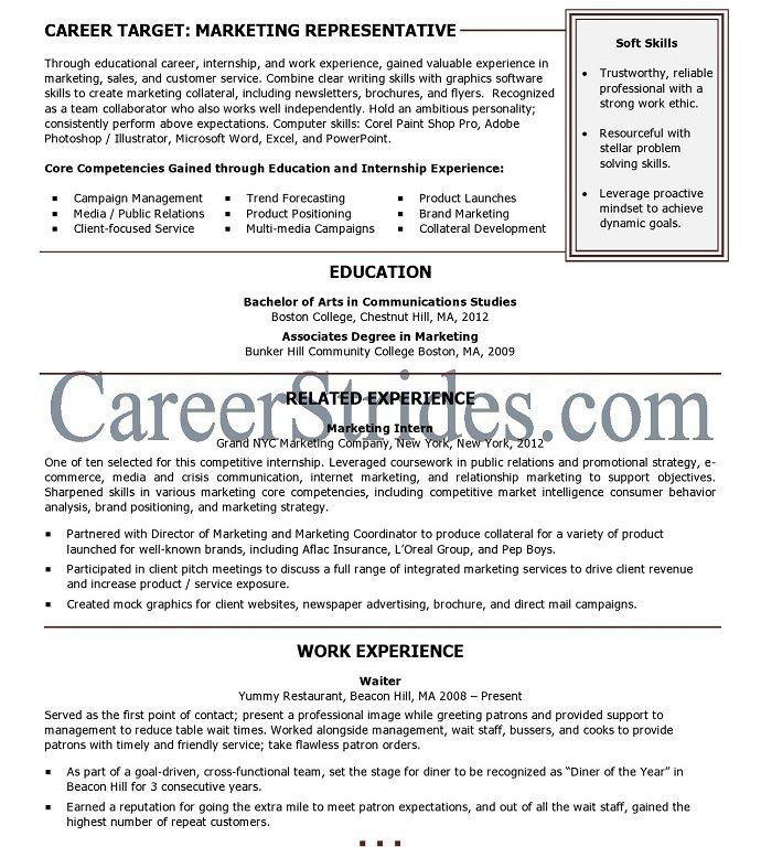College Grad Resume - Resume Example