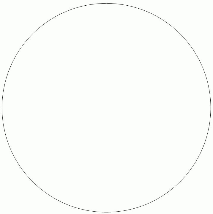 Printable Pie Chart | Printable Maps