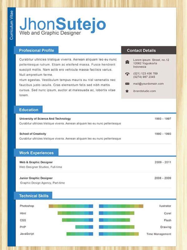 Adobe Indesign Resume Template Httpjobresumesample823 Example Of ...