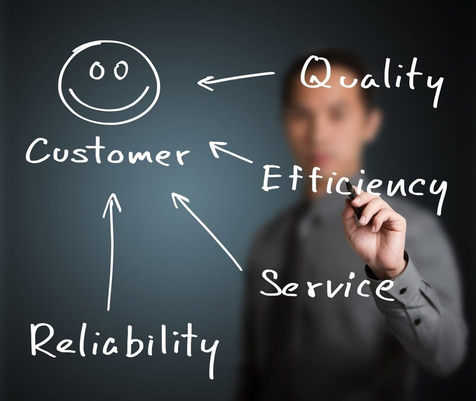 Provide satisfactory customer service with help of software | NABD ...