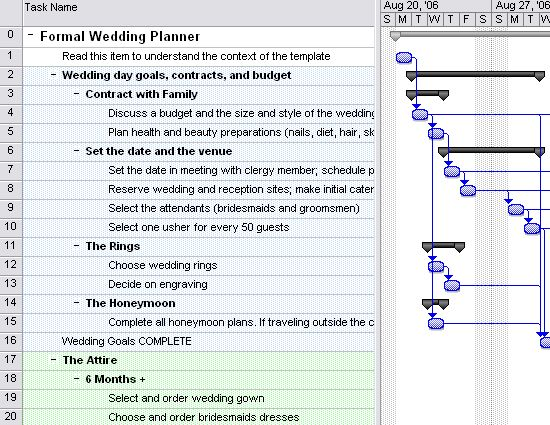 Wedding Planner Template For Project Standard 2013 Project ...