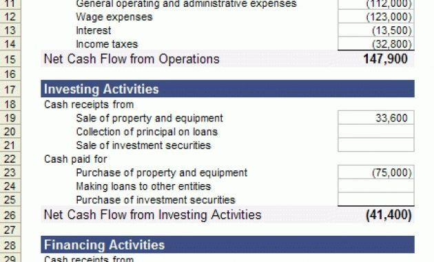 Cash Flow Statement Template For Excel – Statement Of Cash Flows ...