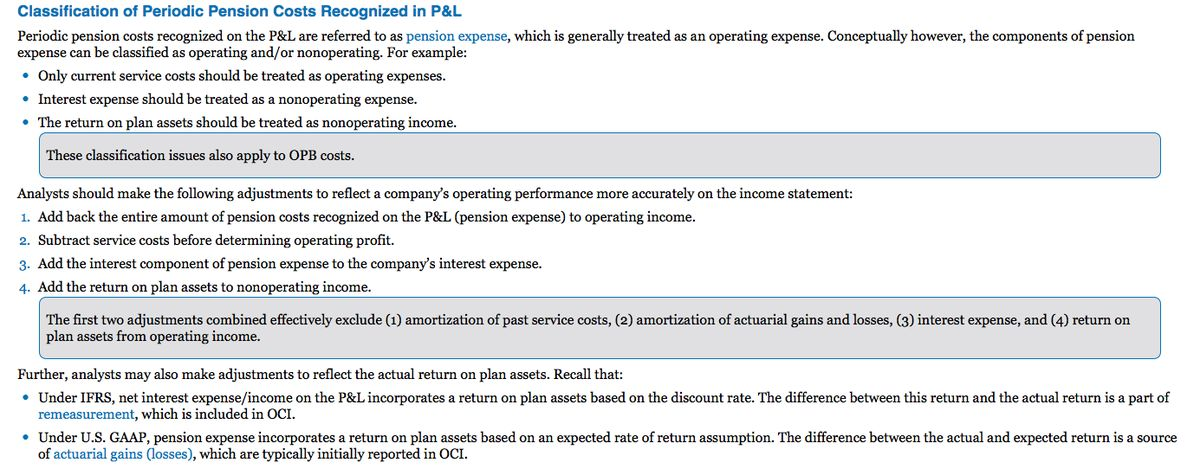 Why do we need to re-classify periodic pensions in P&L (Income ...