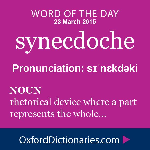 Word of the Day: synecdoche Click through to the full definition ...