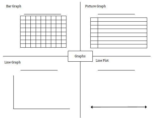 Math Workshop Adventures: Bar Graph, Line Graph, Line Plot, and ...