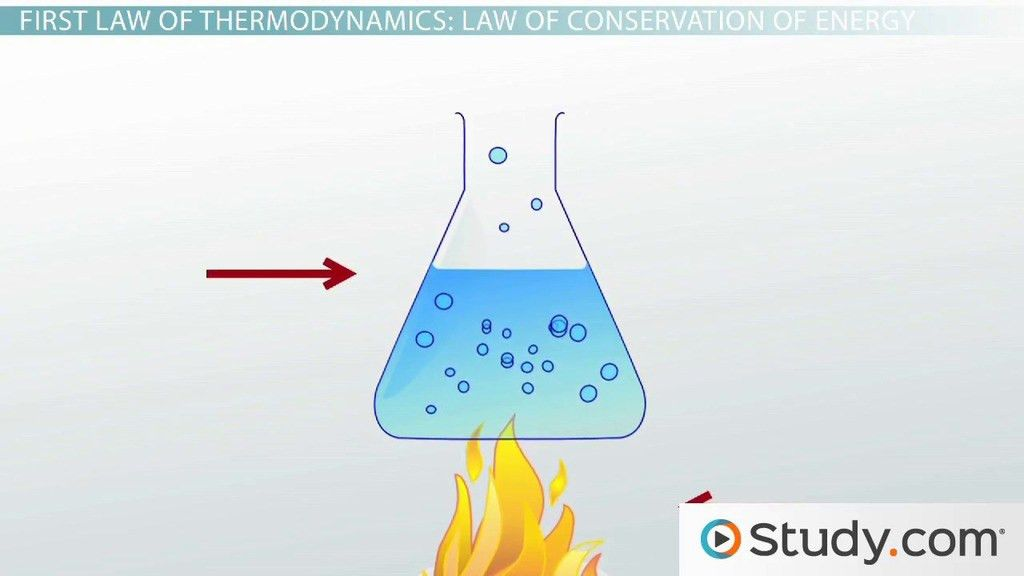 First Law of Thermodynamics: Law of Conservation of Energy - Video ...